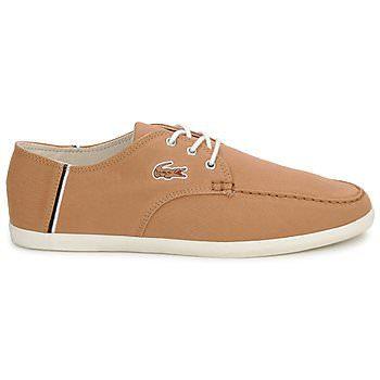 1b8de62bfe Je prends un peu d'avance en vous présentant un modèle destiné pour les  beaux jours de printemps avec la chaussure Aristide de la marque Lacoste.